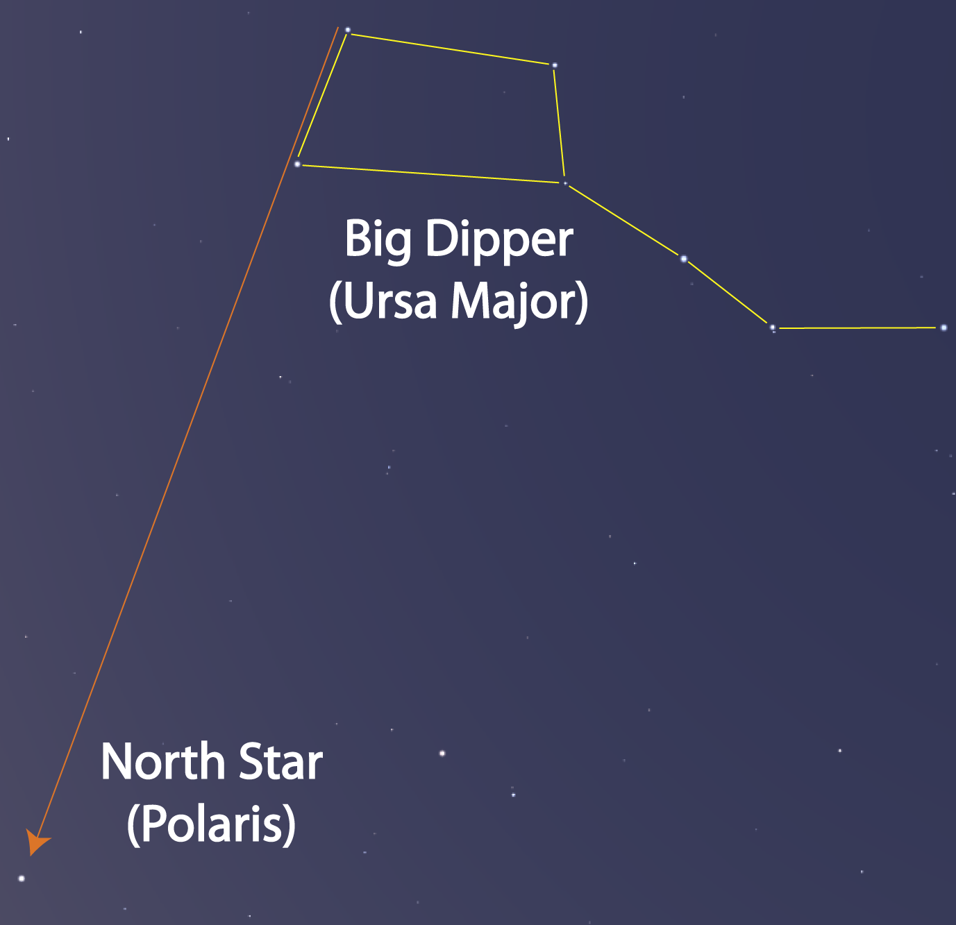find the north star polaris - photo #41